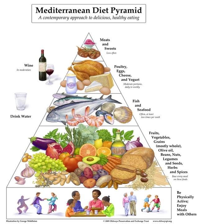 Healthy Sephardic Mediterranean Recipes